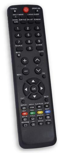 Mando a Distancia para TV...