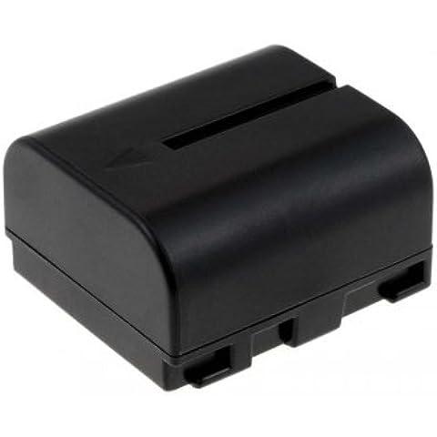Batteria per JVC modello BN-VF707U, 700mAh/5Wh, 7,2V,