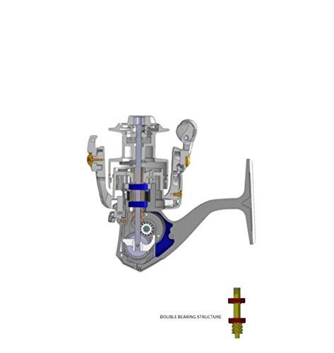 Carbon Reel, 17.5 Pfund. Carbon Fiber Abschleppen, 11 + 1 BB, Dual Brake, Unsere Leichteste Köder Angelrolle, 5000Series