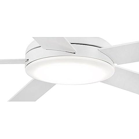 Accesorio kit de luz para el ventilador NOVA. Su fuente de iluminación es LED 12W luz cálida, integrada (no incluye
