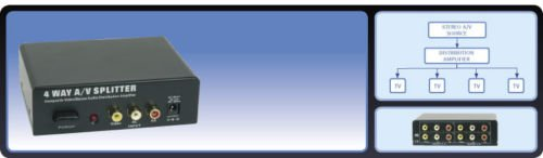 S9E, KOMPAKT, 4 WEGE AUDIO / VIDEO SIGNAL VERSTÄRKER mit 1 EINGANG, 4 AUSGÄNGE, & Video Distribution Amplifier