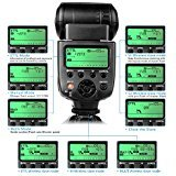CameraPlus® CPC580TTL Master Blitzgerät für Canon EOS Spiegelreflexkameras - Unterstützt E-TTL II - E-TTL - TTL