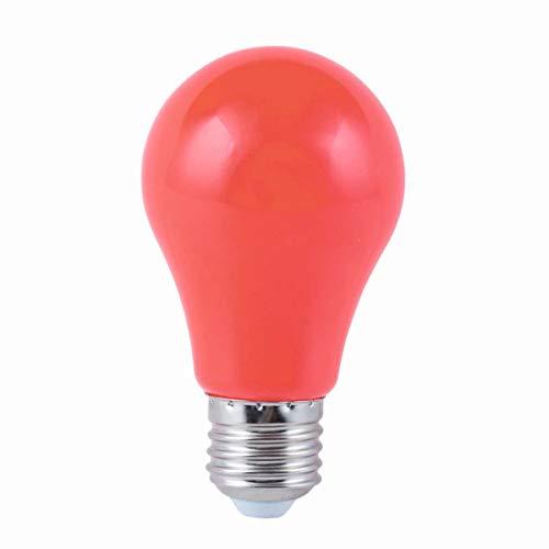 LED-Spot Belastbarkeit