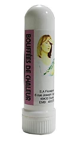 Inhaler with Pure Essential Oils