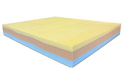 """Materasso Memory Foam 3 strati """"Arcobaleno"""" - 190 x 160 x 22 cm - Cuscini inclusi Saponetta riv. Aloe Vera"""