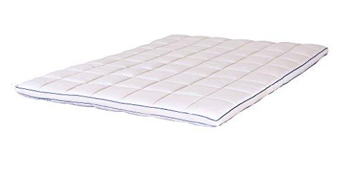 RESTBULLE Surmatelas à mémoire de Forme 180 x 200 cm - Confort Morphologique - ⭐ Qualité Hôtellerie ⭐ - Fabriqué en France - Epaisseur Totale de 8 cm