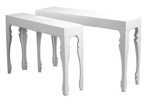 Premier Housewares Luis High Gloss Accent Tables - 80 x 130 x 34 cm, White, Set of 2