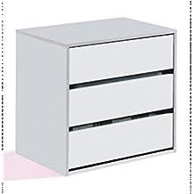 CAJONERA 3 CAJONES DUPEN (para colocar dentro del armario)