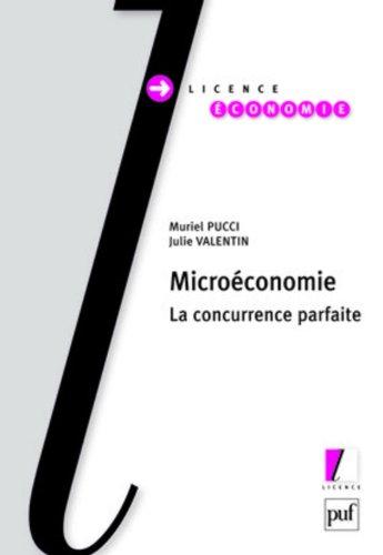 Microéconomie : La concurrence parfaite