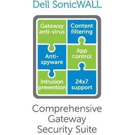 dell-sonicwall-comprehensive-anti-spam-service