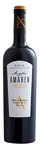 Ángeles Amaren