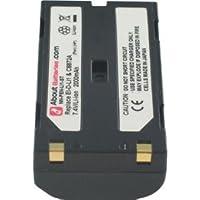 Batteria per TRIMBLE 5700 GPS RECEIVER, 7.4V, 2000mAh,