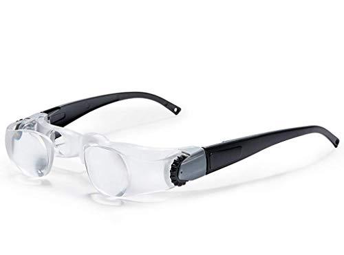 SCJS Am Kopf montierte Lupe, hochauflösende tragbare Brille für ältere Menschen und Jugendliche, die Fernsehen und Zeitung lesen (Farbe: 1)