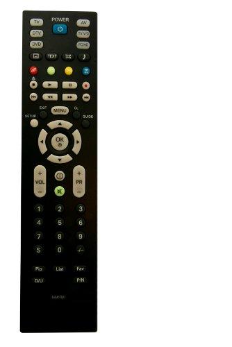 telecomando-equivalente-per-haier-let32c430
