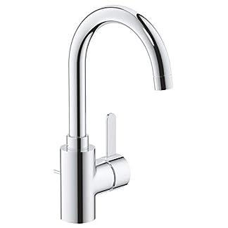 GROHE 32830001 grifo de baño Lavabo de baño – Grifos de baño (Lavabo de baño)