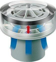 Durgo Belüftungsventil für Abwasserleitungen DN110 -