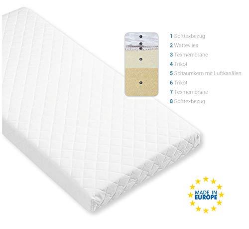 EasyBabymatelas easy allergan 60x120cm (231) Collection 2012