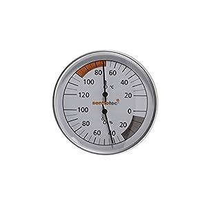 Sauna Thermometer & Sauna Hygrometer