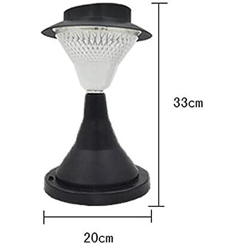 MJEL Luce LED giardino paesaggio percorso percorso luci prato lampada esterna impermeabile sicurezza 2PCS