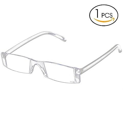 Lesebrille Herren Damen Sehhilfe Transparente Gläser Brille 1.0 1.5 2.0 2.5 3.0 3.5 4.0 (1 Stück Transparente Gläser Brille,