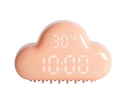 Carino Ciano Nube modella l