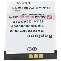 Batteria per CREATIVE NOMAD JUKEBOX ZEN NX, 3.7V, 800mAh, Li-ion