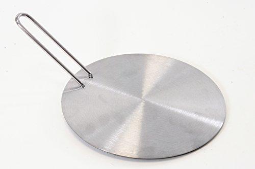 SACIM metalsomma Adaptador para inducción