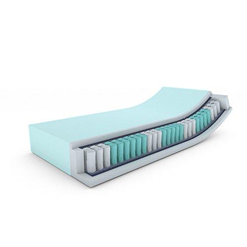 MSS® Austausch Taschenfederkern Matratze 7 Zonen Boxspringbett | 200 x 90 x 19 cm | H3 | Standard | Ersatzmatratze für Hotelbett Doppelbett Ehebett Bett