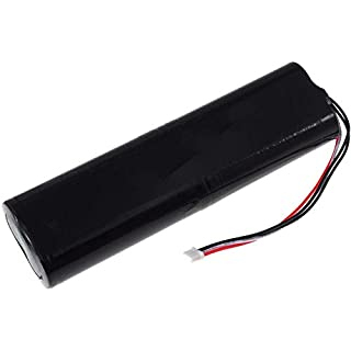 Premium power battery for speakers, Polycom Soundstation, 2W, Li-Ion, 7.4 V