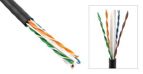Image of Multi-Cables CAT6 20m Outdoor waterproof - CCA - Direct Burial Ethernet Network Cable - 550 Mhz-20 meter