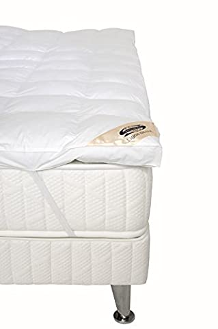 Simmons Sur-Matelas de Confort Blanc 190 x 90 x 5