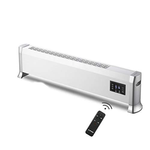 Calentador zócalo Radiador Calefactor Eléctrico