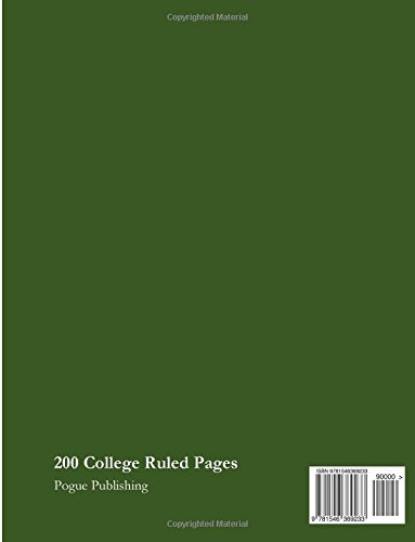 College Ruled Notebook: Iris (College Ruled Notebooks)