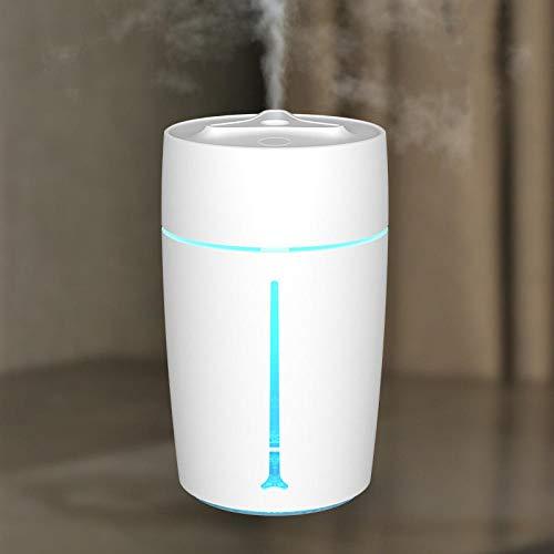 Ultraschall Luftbefeuchter Luftreinigungssystem leise Luftentfeuchter Feuchtigkeitsübertragung Baby ätherisches Öl Aromatherapie Auto Spray,Weiß -