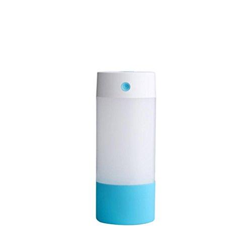 Luftbefeuchter,Jaminy 250 ML Anion Luftbefeuchter Home Office Car Wasserzerstäuber USB Mini Wasserbecher Luftbefeuchter (Himmelblau) 5l X Usb