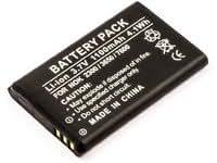 MicroBattery Mobile Battery for Nokia Li-Ion 3.7V 1100mAh 4.1wh, MBMOBILE1048, BL-5C, BL-5CA, BL-5CB (Li-Ion 3.7V 1100mAh 4.1wh Black)