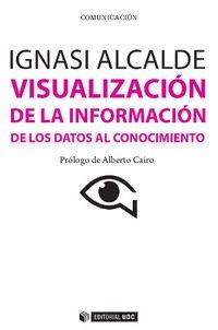 Visualización de la información de los datos al conocimiento (Manuales) por Ignasi Alcalde