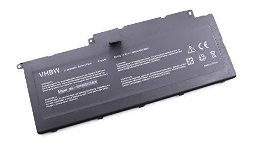 vhbw Batterie 3900mAh (14.8V) pour Ordinateur Portable, Notebook Laptop Dell Inspiron 15-7537 P36F, Inspiron 7737. Rempalce: F7HVR, G4YJM, Y1FGD.