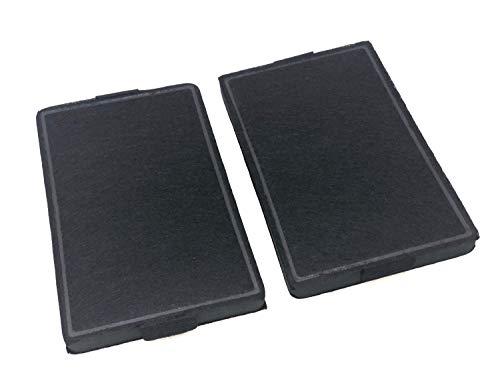 Aktivkohlefilter für Miele 9231860 DKF 19-1 Geruchsfilter für Dunstabzugshaube
