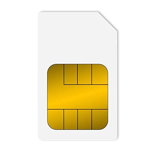 Prepaid SIM-Karte für GPS Tracker Prepaid Sim Card - NUR für Kunden mit Wohnsitz in DE