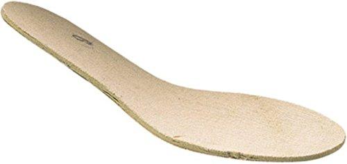 Honeywell hon29000–7Servus von Größe 7Grau pannensicher Einlegesohle mit Edelstahl Einsatz, Englisch, 15,34fl. oz, Kunststoff, 2,5x 2,5x 2,5cm