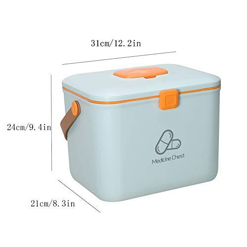 31djkUEo4HL - DreamyLife Caja de Almacenamiento de Medicamentos Caja de Medicamentos Caja Maquillaje Botiquín Caja de Almacenamiento de Plástico Botiquín de Primeros Auxilios