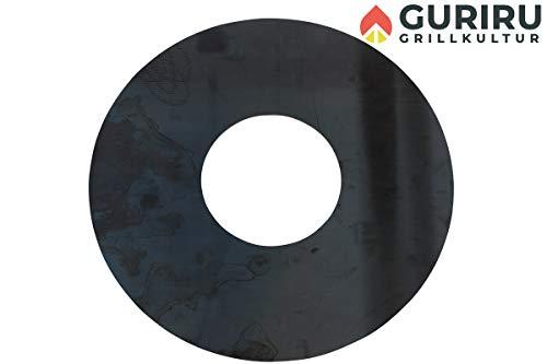 GURIRU