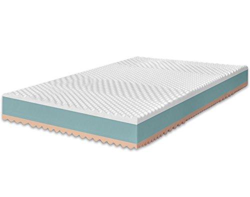 Materasso-Piazza-e-Mezza-Memory-120x190-alto-22-cm-RAINBOW-3-Strati-RELAX-onda-effetto-massaggio-Ergonomico-Rivestimento-sfoderabile-ALOE-VERA-Antiacaro-Anallergico-Traspirante-100-Made-in-Italy-MARCA