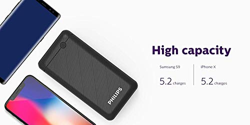Best philips power bank in India 2020 Philips DLP1720CV Fast Charging Power Bank 20000mAh with Lithium Polymer Battery Black (Twin USB Output Port 3.1A, with Micro USB and Type c Input Image 5