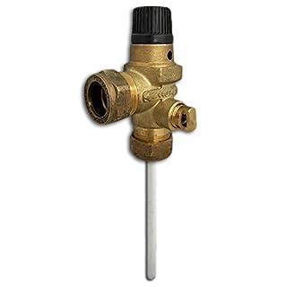 Albion UC003 Pressure & Temperature Relief Valve