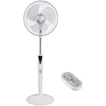 Havells Rio 400mm Remote Controlled Pedestal Fan (Gray)