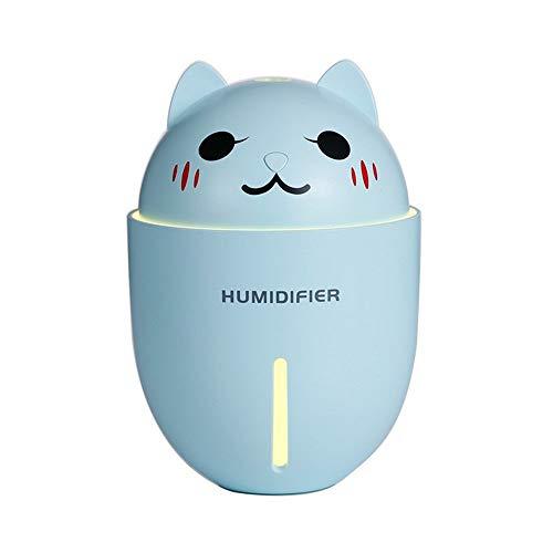 SHE.White Mini Luftbefeuchter 3 in 1 Multifunktion Nachtlicht Kleiner Lüfter Luftbefeuchter USB Diffusor Luftreiniger 400ML Zerstäuber Kleiner Ventilator (Weiß)