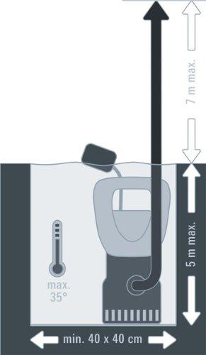 Einhell RG-DP 7525 N Schmutzwasserpumpe - 3