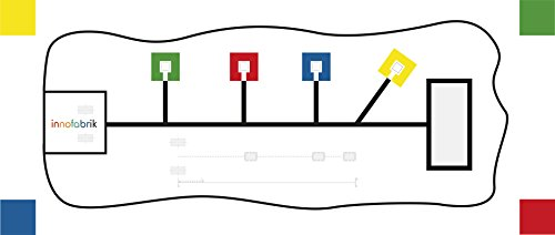 Roboter-Spielfeldmatte, passend für LEGO® MINDSTORMS® Education EV3